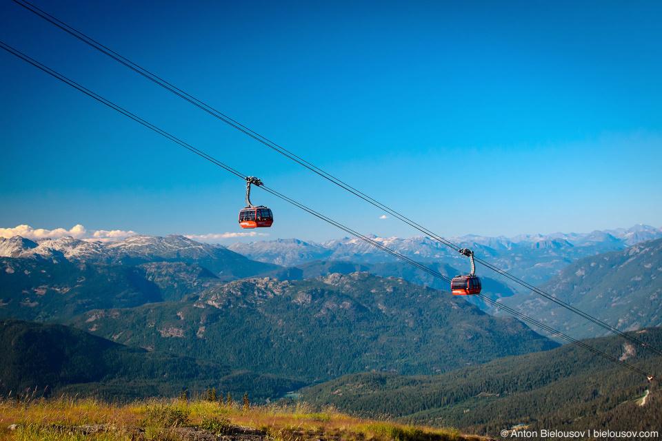 Whistler Peak2Peak gondola