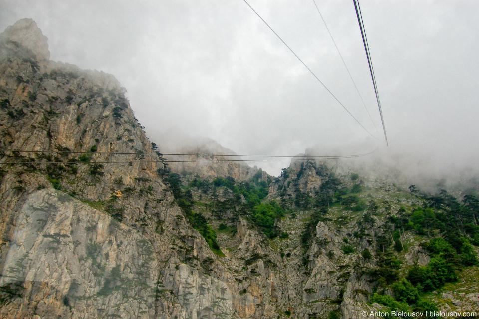 Вершина Ай Петри в облаках