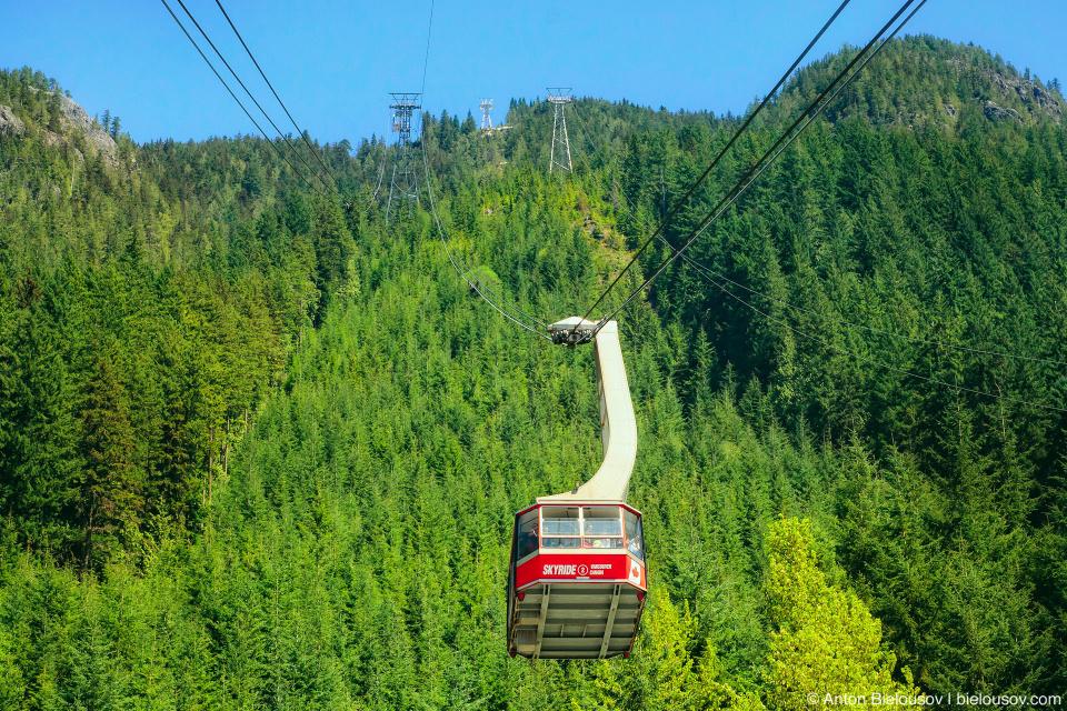 Подъемник на гору Grouse Mountain — «Skyride»