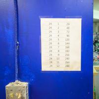 Таблица умножения на 24 в пункте приема стеклотары