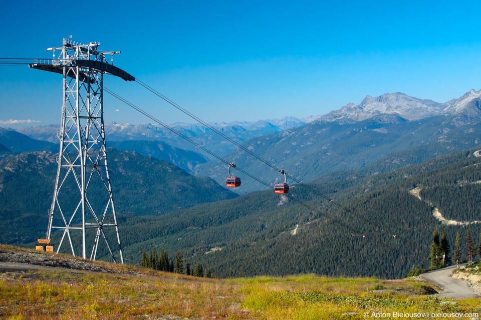 Peak 2 Peak Gondola (Whistler, BC)