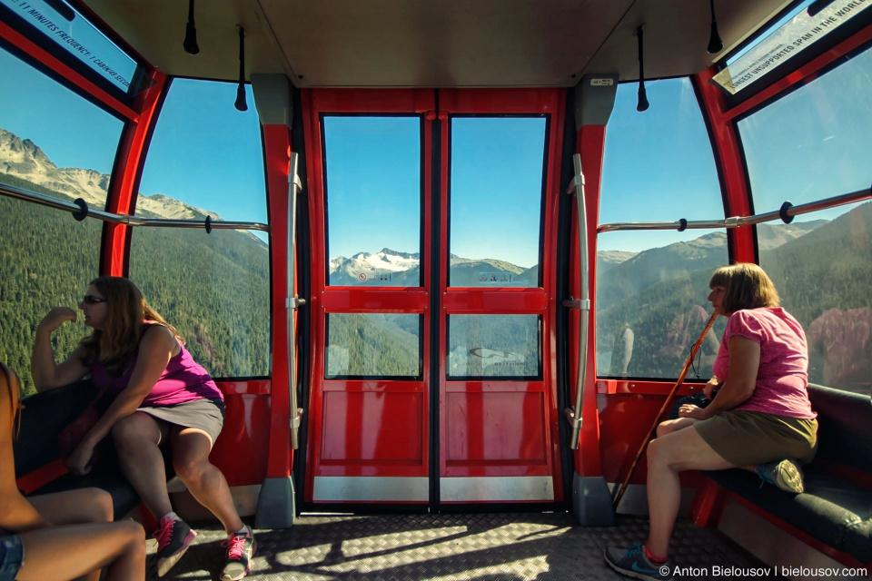 Whistler-Blackcomp Peak 2 Peak gondola
