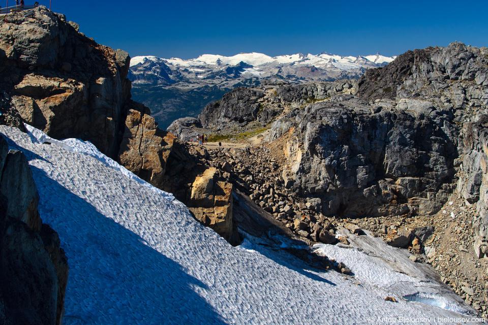 Ледник на горе Whistler
